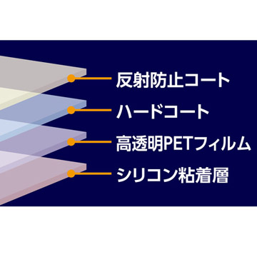 SIGMA sd Quattro専用 液晶保護フィルム MarkII