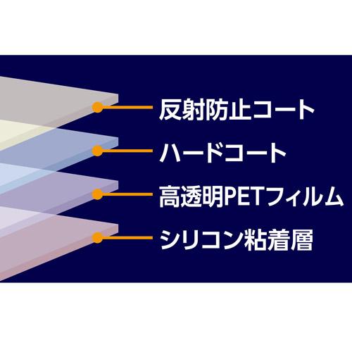 MarkIIの製品構成図
