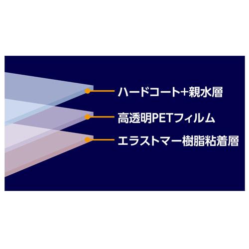 親水タイプの製品構成図