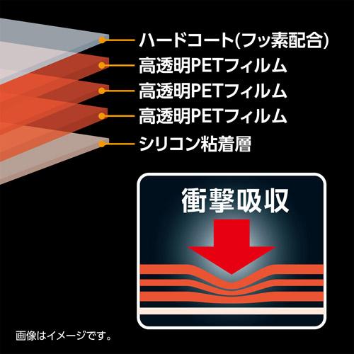 トリプルPET層が衝撃を吸収し液晶画面を保護
